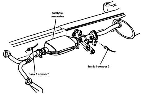 Chevy Colorado Exhaust Diagram Html Imageresizertool