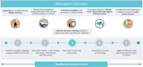 uk bank customer onboarding enters  digital age