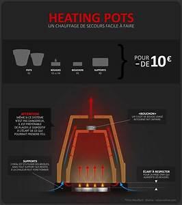 Chauffage D Appoint électrique Le Plus économique : 17 meilleures id es propos de chauffage d appoint sur ~ Premium-room.com Idées de Décoration