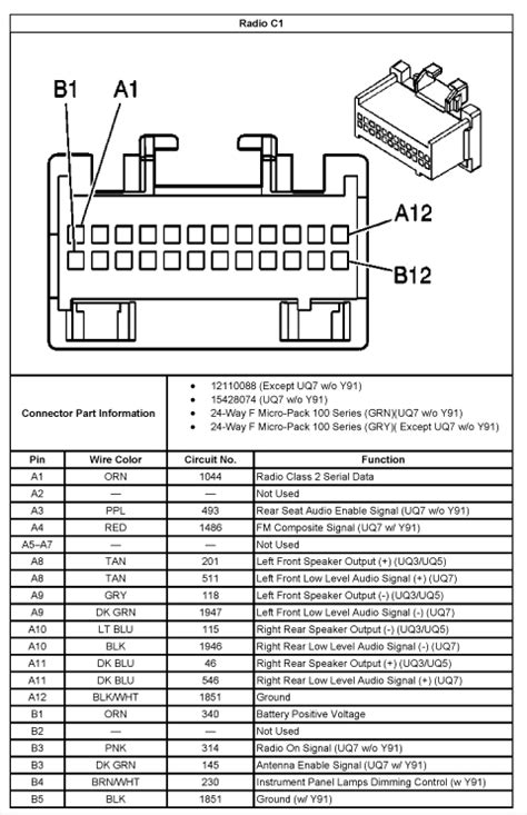 Chevy Silverado Stereo Wiring Diagram Fuse Box
