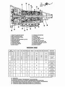Transmission Repair Manuals Re5r05a  Jr507e