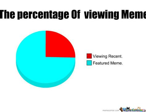 Chart Meme - pie chart meme pictures to pin on pinterest pinsdaddy