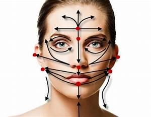 Эффективные маски от морщин вокруг глаз в домашних условиях отзывы