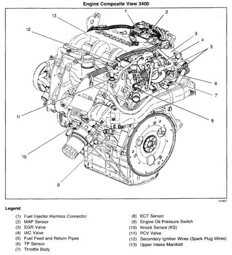 2006 Pontiac Montana Engine Diagram by 2001 Montana Where Is The Coolant Temperature Sensor