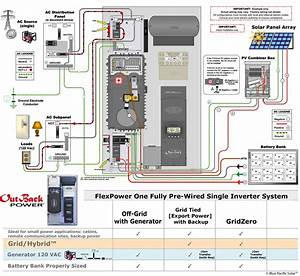 Power Grid Wiring Diagram