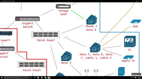 Home Network Diagram Explained Youtube
