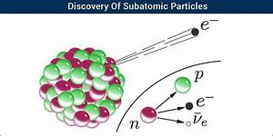 Subatomic Particles - Discovery of Protons, Neutrons ...