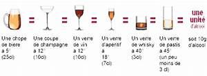 Combien De Temps Pour éliminer Un Verre D Alcool : 0 5 gramme par litre de sang c est 2 verres alcool m dicaments addiction a s b l ~ Medecine-chirurgie-esthetiques.com Avis de Voitures