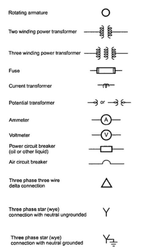 circuit breaker symbol single line diagram www pixshark