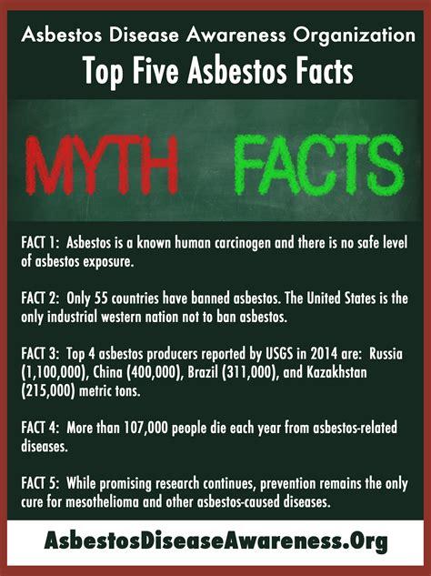 top  asbestos facts adao asbestos disease