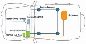 Jeep Wrangler Door Wiring Diagram
