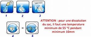 Produit Contre Les Punaises De Lit : lutter contre les punaises de lit le sac linge ~ Dailycaller-alerts.com Idées de Décoration