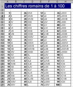 10 En Chiffre Romain : cahier de texte d 39 hgec ce blog d 39 histoire g o est destin aux l ves du coll ge jean moulin ~ Melissatoandfro.com Idées de Décoration