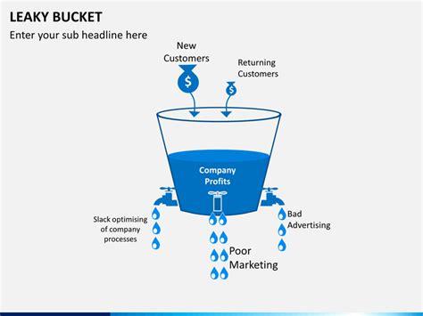 leaky bucket powerpoint template sketchbubble