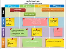 Agile Training South Africa Agile Consulting Coaching