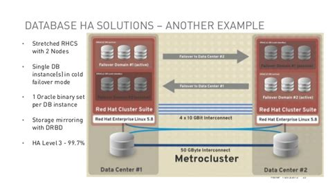 Oracle Database High Availability Solutions. How Much Does A Logger Make A Family Lawyer. Academy Life Insurance Parents Life Insurance. Best Treatment For Depression. Web Design Training Course Prince Video Kiss. Best Business Computers Hosted Business Phone. Freight Broker Factoring Companies. Top Dentists In New York View Network Devices. Lawyer For Employees Rights Dr Gross Dentist