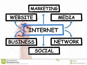 Internet Diagram Stock Photo  Image Of Flow  Commerce