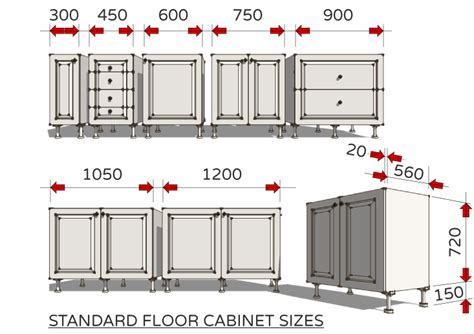 Permalink to Standard Kitchen Cabinet Dimensions