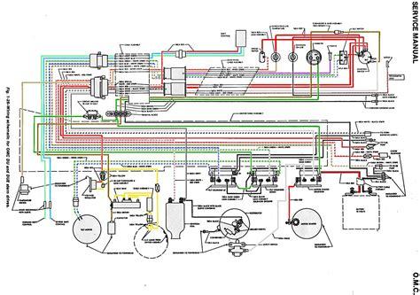 Omc Boat Technical Info