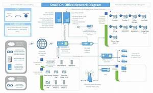 Diagram  Visio Wan Network Diagram Examples