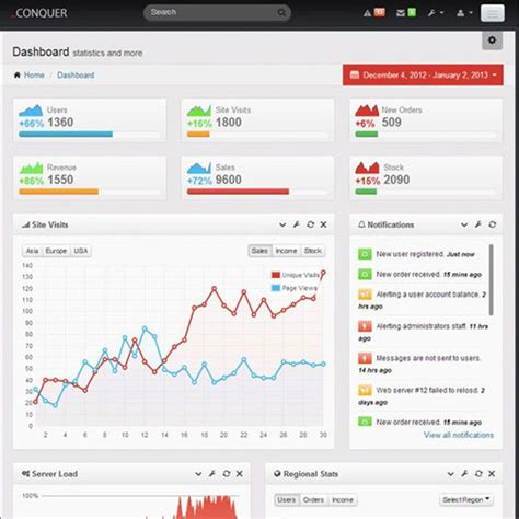 Conquer Responsive Admin Dashboard Template - Costumepartyrun