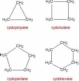 an introduction to alkanes and cycloalkanes