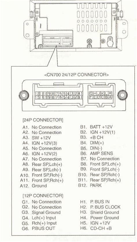 wiring diagram for delco car radio delco car radio stereo audio wiring diagram autoradio