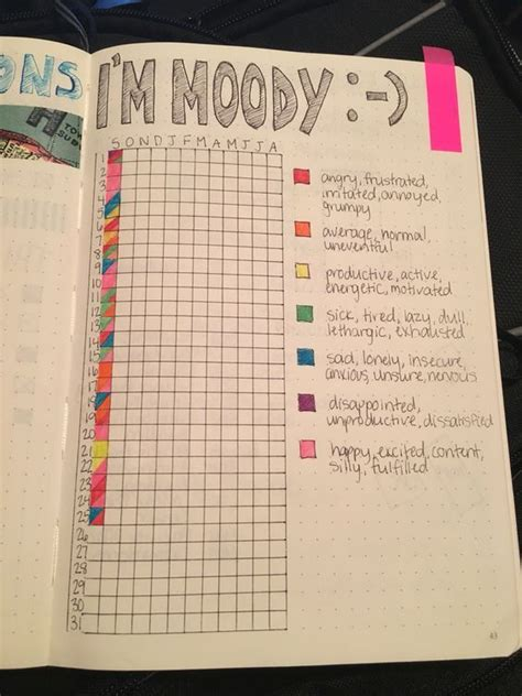 clever bullet journal mood trackers bullet journal