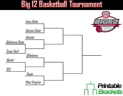 Big 12 Basketball Tournament Bracket 2018
