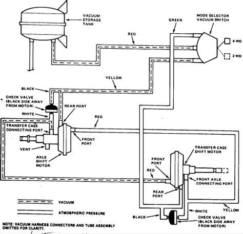 1990 Jeep Wrangler Vacuum Diagram by 1990 Jeep Wrangler 4wd Vacuum Diagram Jeep Auto Wiring