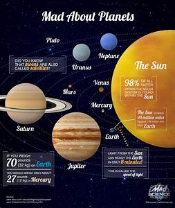 The Planets – Our Solar System | StarryTrails.com