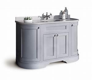 Kitchen Sink Units Dublin