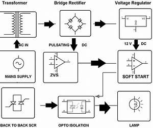 Load test on three phase induction motor circuit diagram swarovskicordoba Images