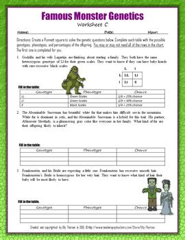 Differentiated Genetics Worksheets With Famous Monsters By