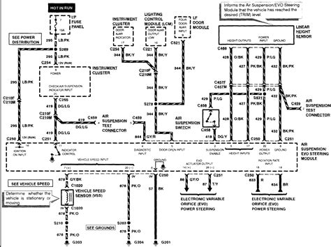 2003 lincoln town car fuel filter location wiring