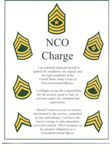 army leaders book template 2017 army leaders book template template design within army leaders book template best business