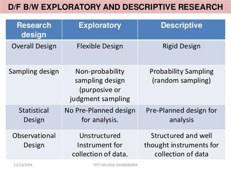 exle of research design exle for descriptive research