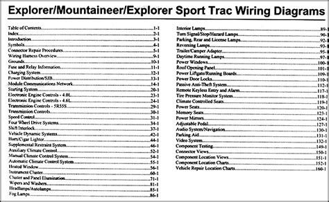 Ford Explorer Sport Trac Mountaineer Wiring Diagram