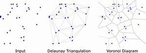 Ahmed Eldawy  Voronoi Diagram And Dealunay Triangulation
