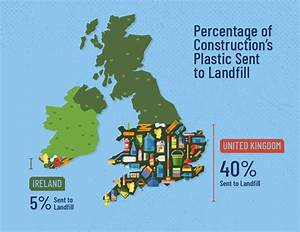 Can The Uk U0026 39 S Construction Lessen Its Plastic Usage
