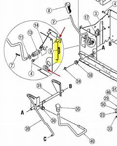 Troy Bilt Riding Lawn Mower Belt Diagram