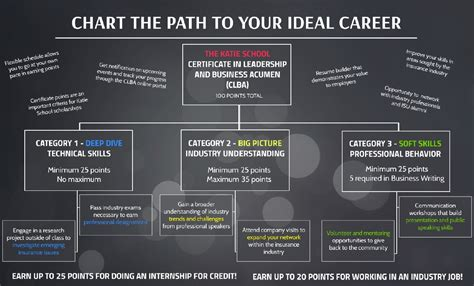 leadership  risk consulting college  business