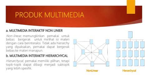 produk multimedia