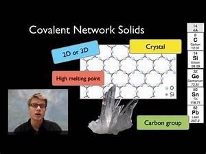18 best AP Chem 7 - Liquids, Solids, & Solutions images on ...