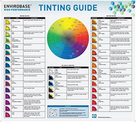 ppg coatings baps auto paints supply baps auto