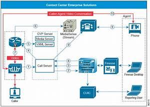 Solution Design Guide For Cisco Unified Contact Center Enterprise  Release 11 5
