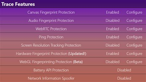 fingerprinting browser switcher agent manager