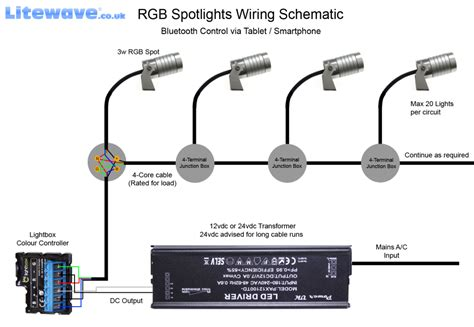Colour Changing Rgb Spotlight Spike Lights Wiring Guide
