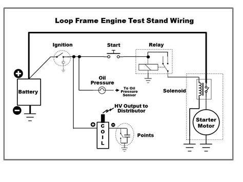 engine test stand wiring diagram automotive parts diagram