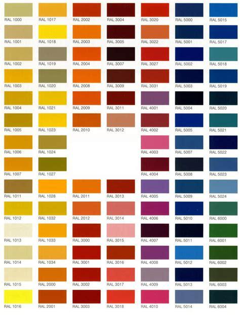 Trova i colori RAL per la tua casa